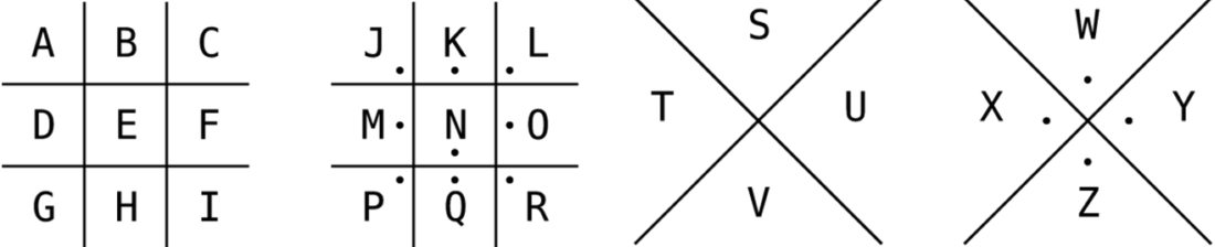 The Masonic Cipher